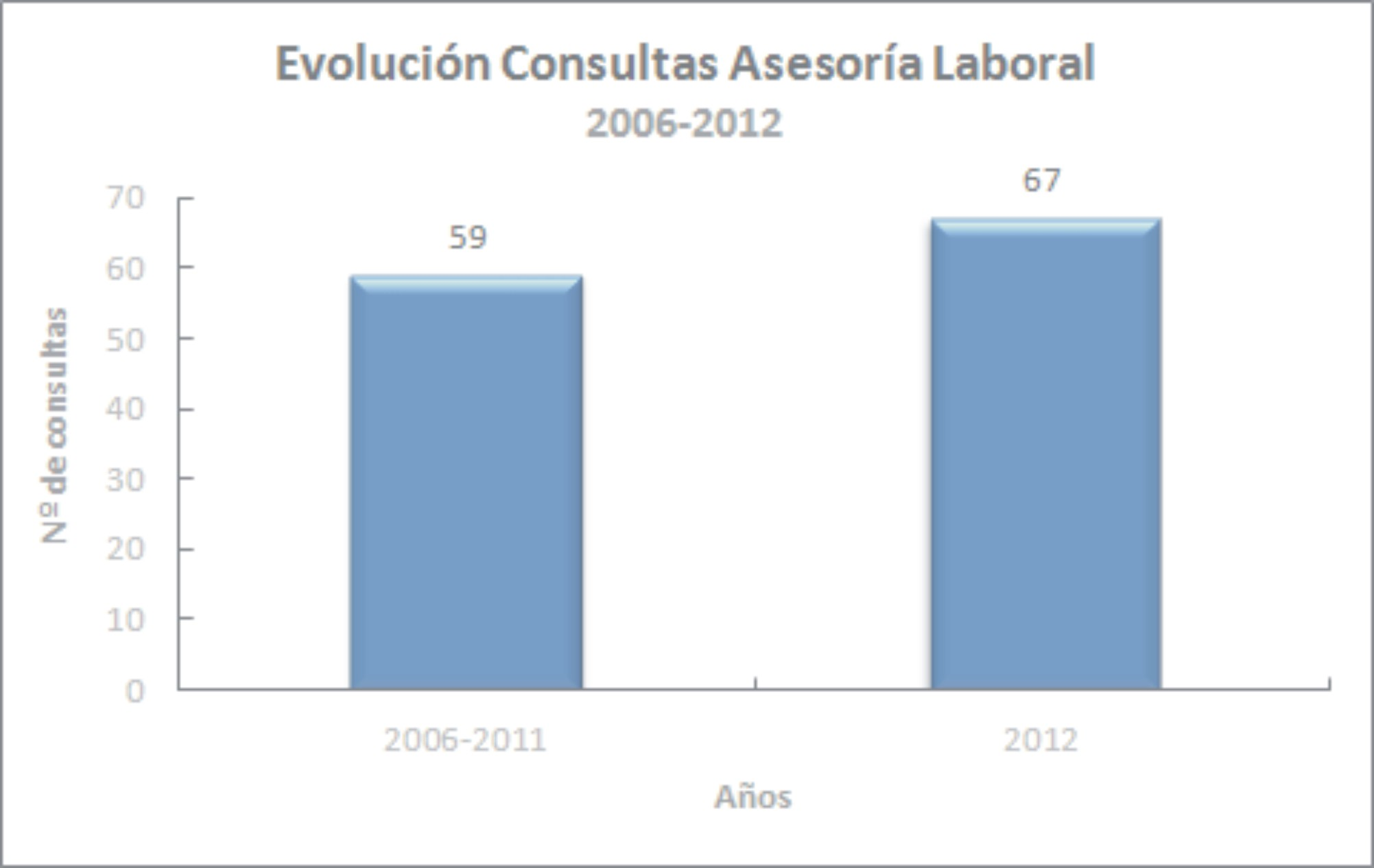 ASESORIALABORAL